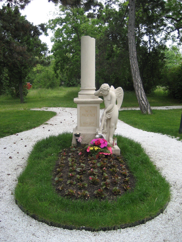 Führung St. Marxer Friedhof  auf 17.10.2020 verschoben